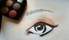 chanel-eye-chart